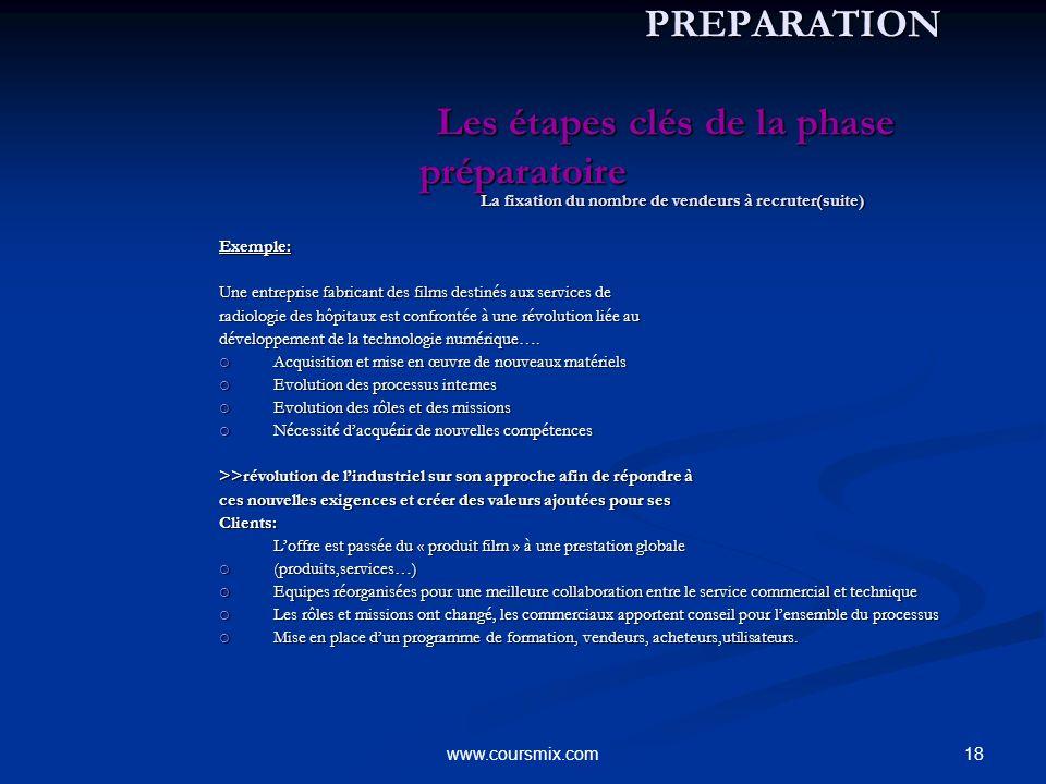 18www.coursmix.com PREPARATION Les étapes clés de la phase préparatoire PREPARATION Les étapes clés de la phase préparatoire La fixation du nombre de