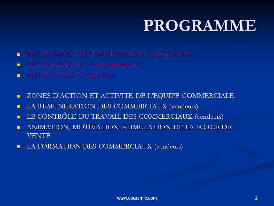2www.coursmix.com PROGRAMME PROGRAMME PHASE AMONT DU RECRUTEMENT: la préparation PHASE AMONT DU RECRUTEMENT: la préparation PHASE PENDANT: Le recrutem