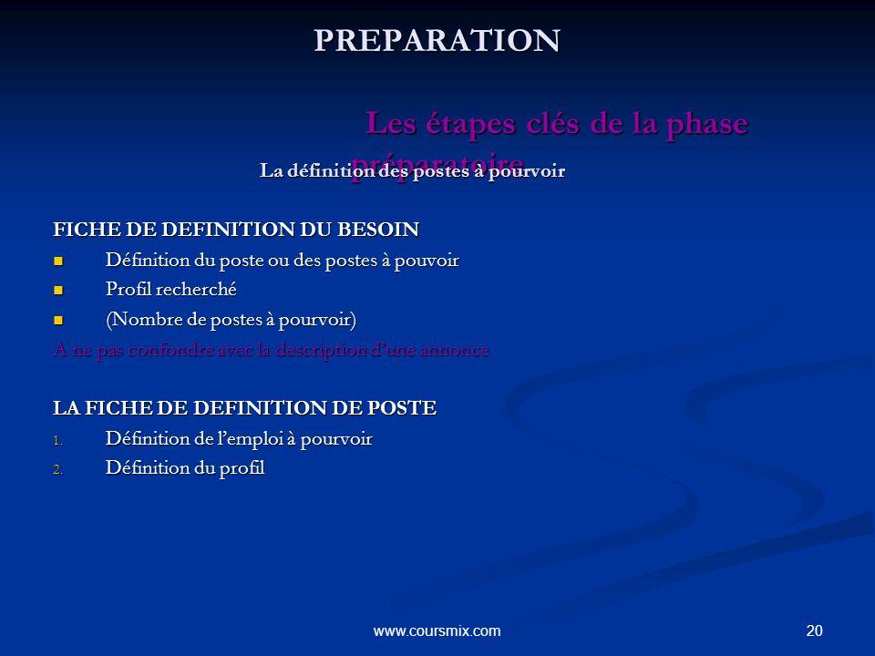 20www.coursmix.com PREPARATION Les étapes clés de la phase préparatoire PREPARATION Les étapes clés de la phase préparatoire La définition des postes