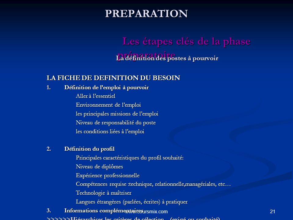 21www.coursmix.com PREPARATION Les étapes clés de la phase préparatoire PREPARATION Les étapes clés de la phase préparatoire La définition des postes