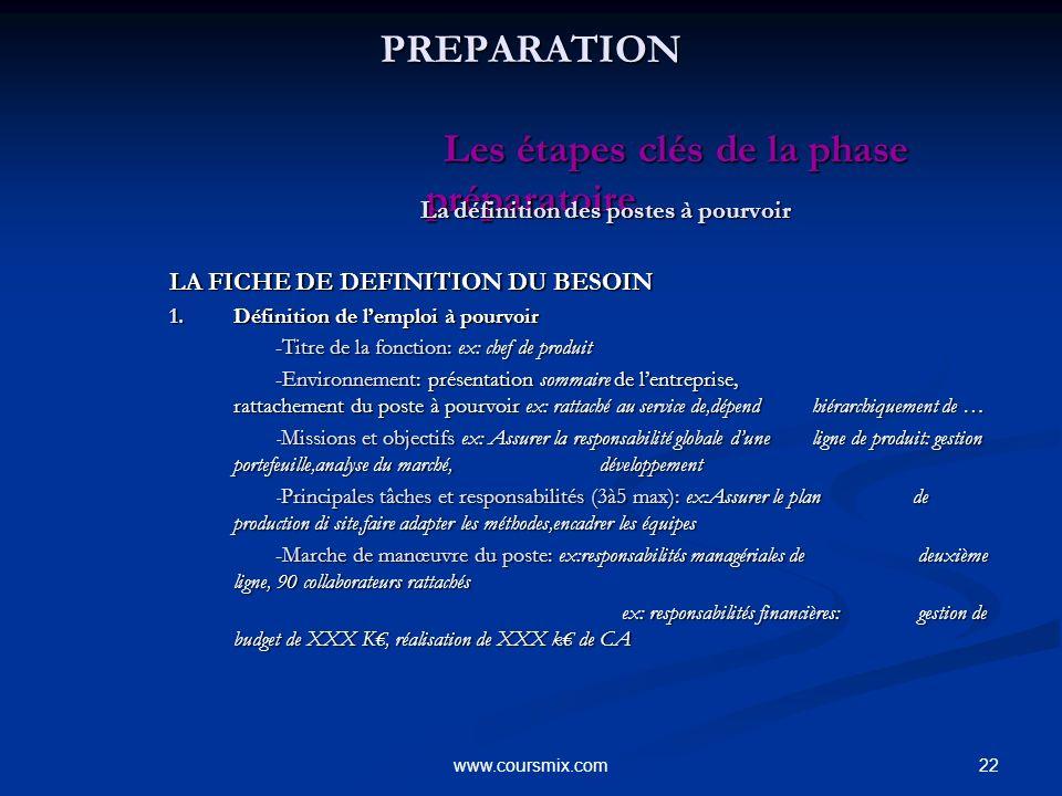 22www.coursmix.com PREPARATION Les étapes clés de la phase préparatoire PREPARATION Les étapes clés de la phase préparatoire La définition des postes