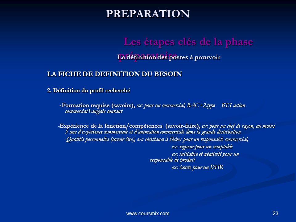 23www.coursmix.com PREPARATION Les étapes clés de la phase préparatoire PREPARATION Les étapes clés de la phase préparatoire La définition des postes