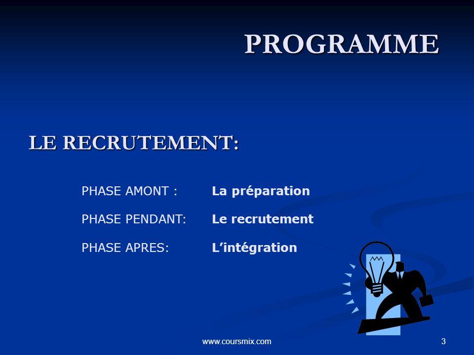 3www.coursmix.com PROGRAMME PROGRAMME LE RECRUTEMENT: PHASE AMONT : La préparation PHASE PENDANT: Le recrutement PHASE APRES: Lintégration