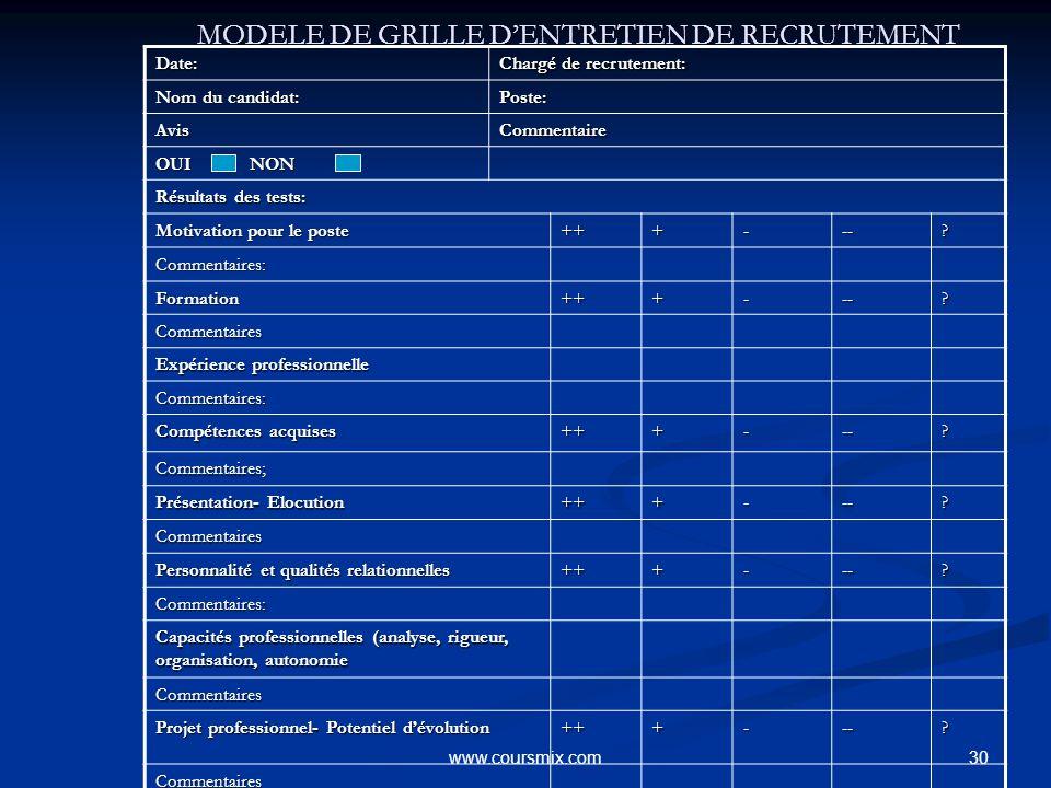 30www.coursmix.com MODELE DE GRILLE DENTRETIEN DE RECRUTEMENT Date: Chargé de recrutement: Nom du candidat: Poste: AvisCommentaire OUI NON Résultats d