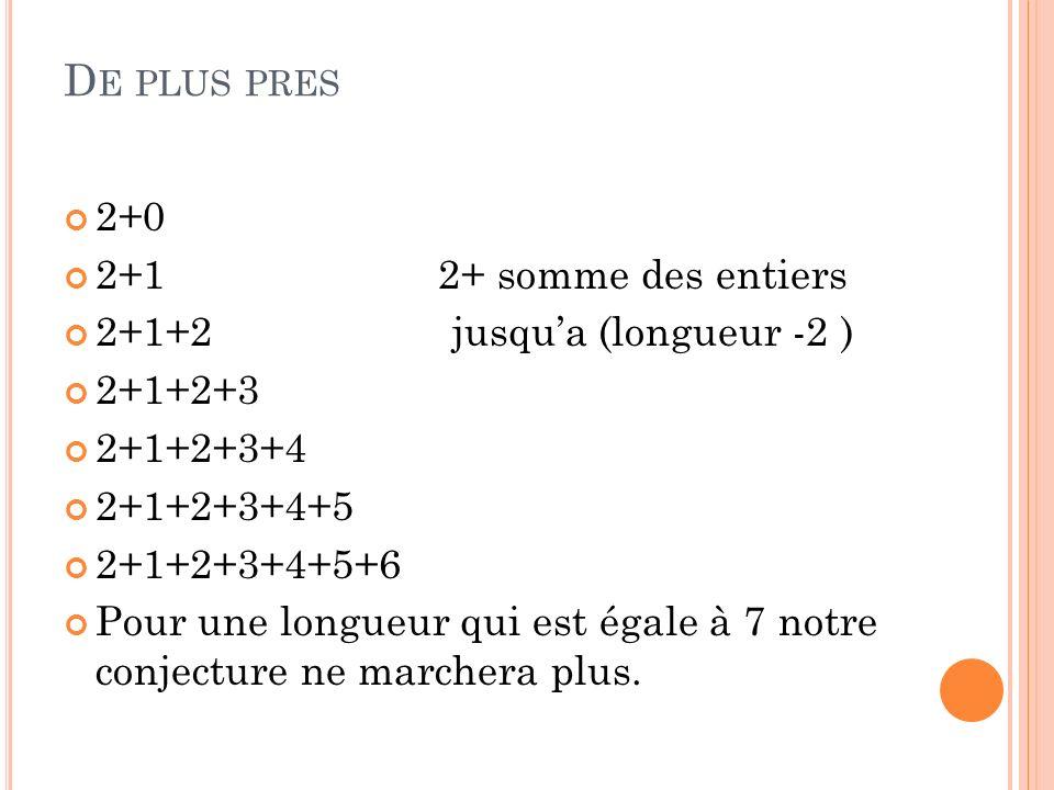 D E PLUS PRES 2+0 2+1 2+ somme des entiers 2+1+2 jusqua (longueur -2 ) 2+1+2+3 2+1+2+3+4 2+1+2+3+4+5 2+1+2+3+4+5+6 Pour une longueur qui est égale à 7