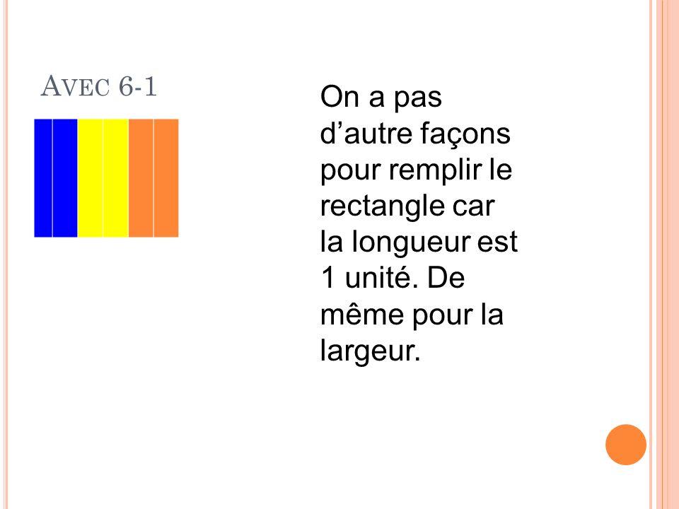 A VEC 6-1 On a pas dautre façons pour remplir le rectangle car la longueur est 1 unité. De même pour la largeur.