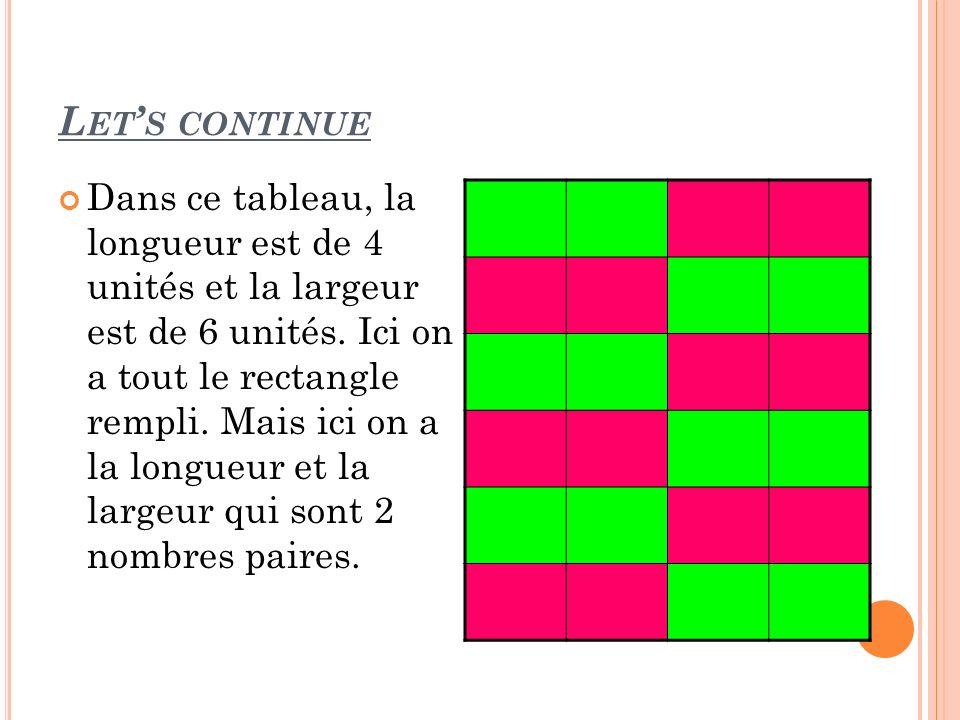 L ET S CONTINUE Dans ce tableau, la longueur est de 4 unités et la largeur est de 6 unités. Ici on a tout le rectangle rempli. Mais ici on a la longue