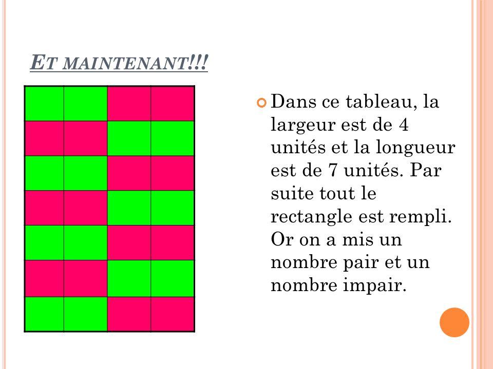 E T MAINTENANT !!! Dans ce tableau, la largeur est de 4 unités et la longueur est de 7 unités. Par suite tout le rectangle est rempli. Or on a mis un