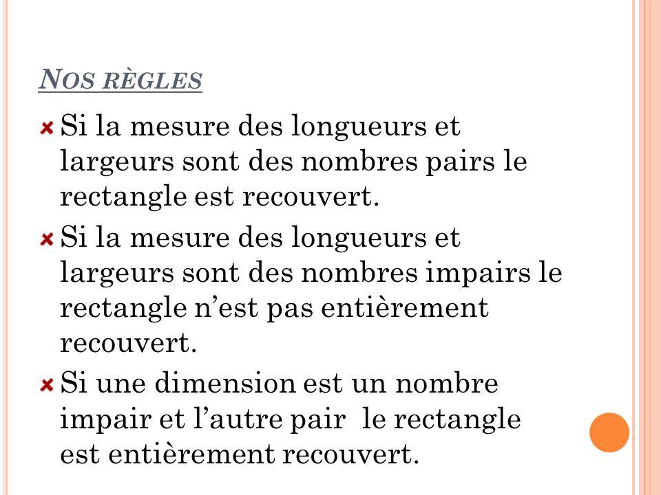 N OS RÈGLES Si la mesure des longueurs et largeurs sont des nombres pairs le rectangle est recouvert. Si la mesure des longueurs et largeurs sont des
