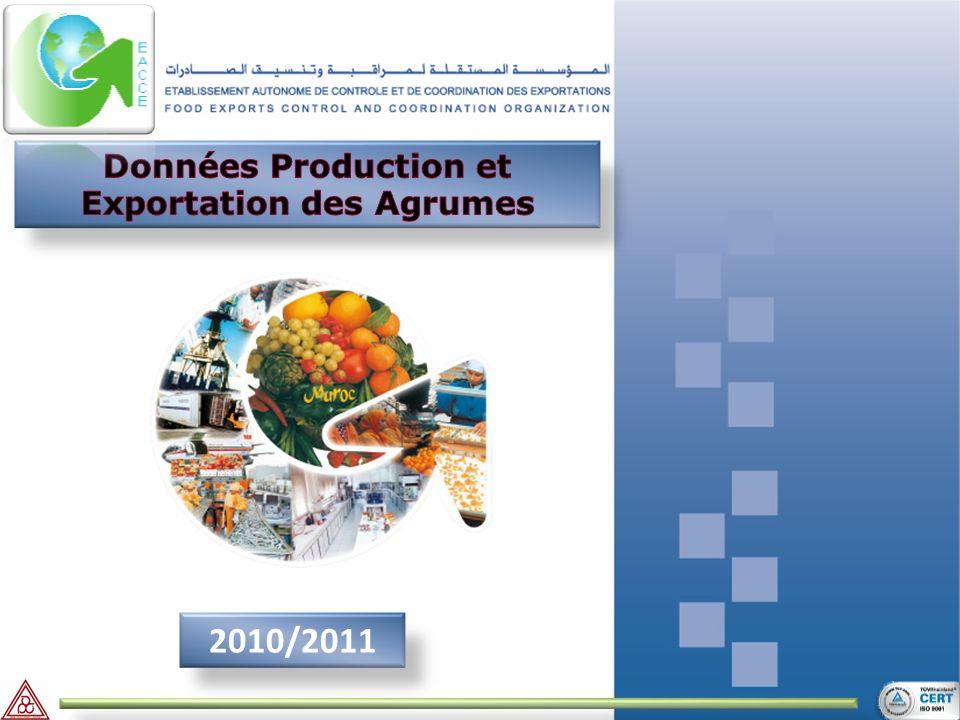 Ordre du jour DONNÉES CLIMATIQUES DE LÉTÉ 2009/10 DONNÉES PRÉVISIONNELLES DE LA PRODUCTION ET DEXPORTATION 2010/11