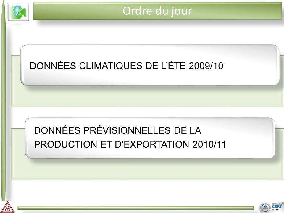 Données climatiques