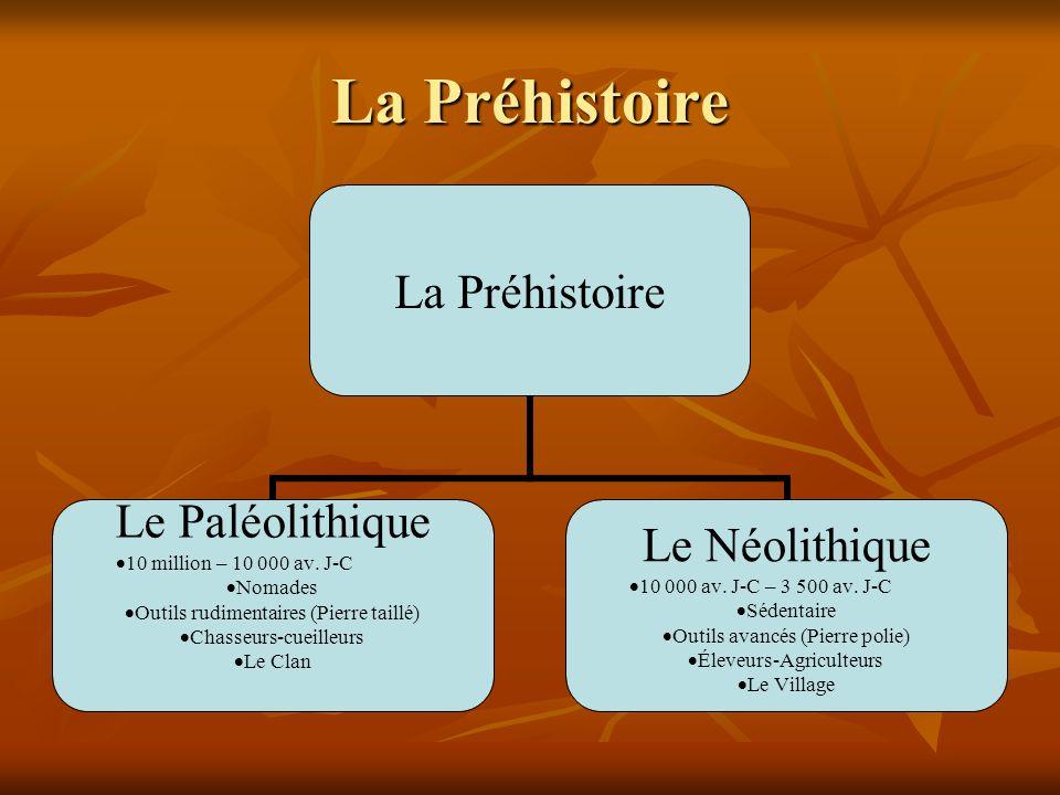 La Préhistoire Le Paléolithique 10 million – 10 000 av.