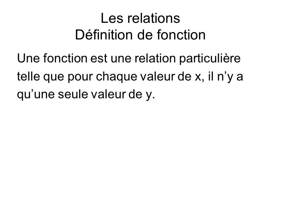 Les relations Définition de fonction Une fonction est une relation particulière telle que pour chaque valeur de x, il ny a quune seule valeur de y.