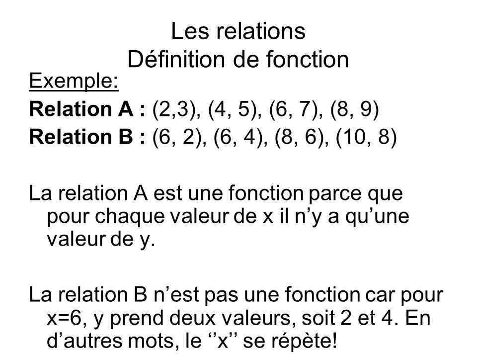 Les relations Définition de fonction Exemple: Relation A : (2,3), (4, 5), (6, 7), (8, 9) Relation B : (6, 2), (6, 4), (8, 6), (10, 8) La relation A es