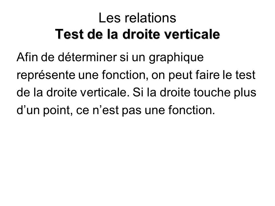 Test de la droite verticale Les relations Test de la droite verticale Afin de déterminer si un graphique représente une fonction, on peut faire le tes
