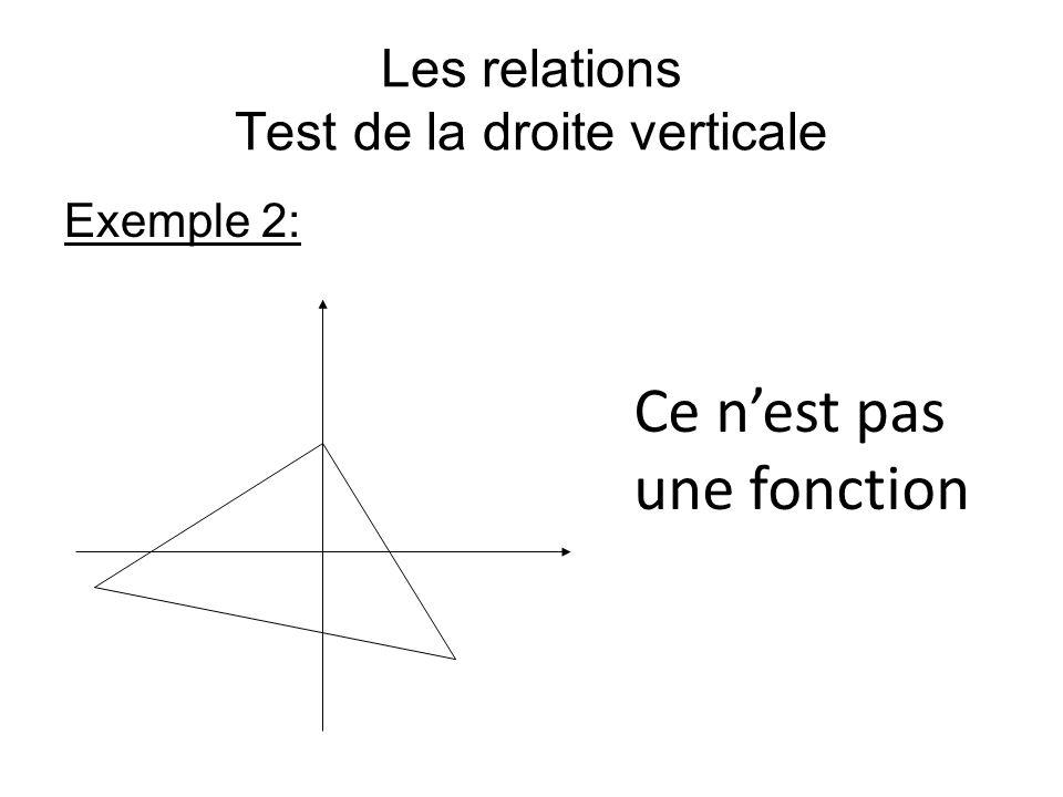 Les relations Test de la droite verticale Exemple 2: Ce nest pas une fonction