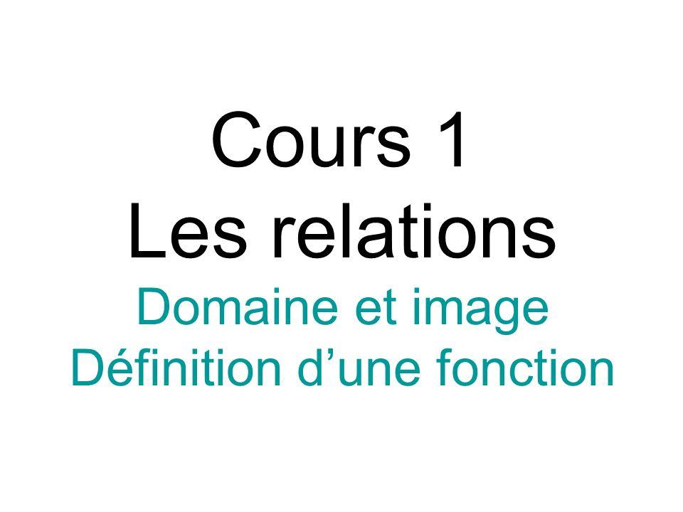 Cours 1 Les relations Domaine et image Définition dune fonction