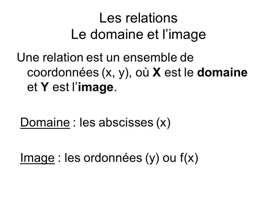 Les relations Le domaine et limage Une relation est un ensemble de coordonnées (x, y), où X est le domaine et Y est limage. Domaine : les abscisses (x