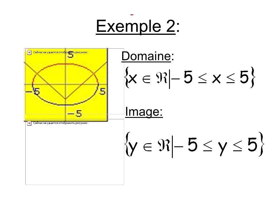 Propriétés des fonctions Temps (h) Température (C 0) 24 5 -5 10 -10 -15 -20 -25 24 Ordonnée à lorigine (cest lordonnée du point dintersection du graphique et laxes des Y) Abscisse à lorigine (labscisse du point dintersection du graphique et laxes des X ) Domaine (ensemble de valeurs que la variable indépendante peut prendre) x [0; 24]
