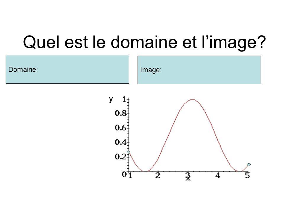 Quel est le domaine et limage? y Domaine: Image: