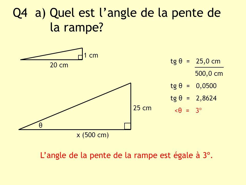 Q4 a) Quel est langle de la pente de la rampe? x (500 cm) 1 cm Langle de la pente de la rampe est égale à 3º. 20 cm 25 cm θ tg θ = 25,0 cm 500,0 cm tg