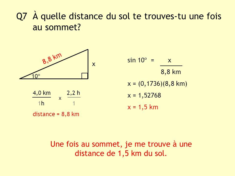 Q7 À quelle distance du sol te trouves-tu une fois au sommet? x 8,8 km 10º sin 10º = x 8,8 km x = (0,1736)(8,8 km) x = 1,52768 x = 1,5 km Une fois au