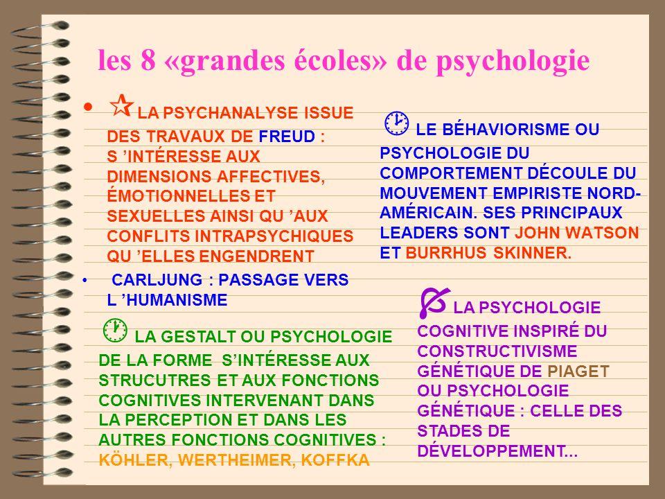 La motivation, les grands courants pédagogiques, les psychologies, la gestion de classe (version courte) Par Patrick JJ Daganaud Tous droits réservés