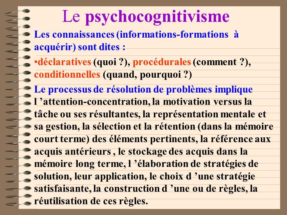 Le psychocognitivisme Le traitement de l information implique : la manipulation, y compris les transformations structurales et changements contextuels