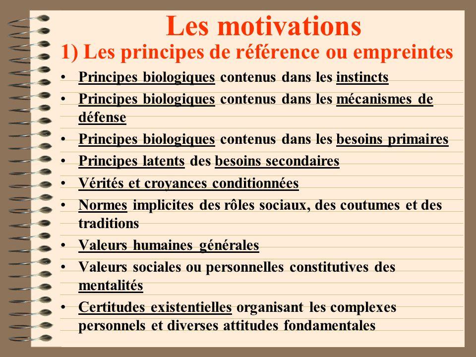 Les motivations Motiver, c'est stimuler à l'aide d'une grande diversité de moyens, un quelconque des 4 éléments de motivation : 1 ) Les principes de r