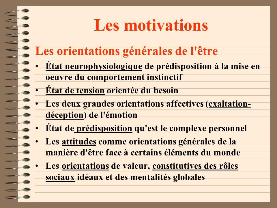 Les motivations 1) Les principes de référence ou empreintes Principes biologiques contenus dans les instincts Principes biologiques contenus dans les