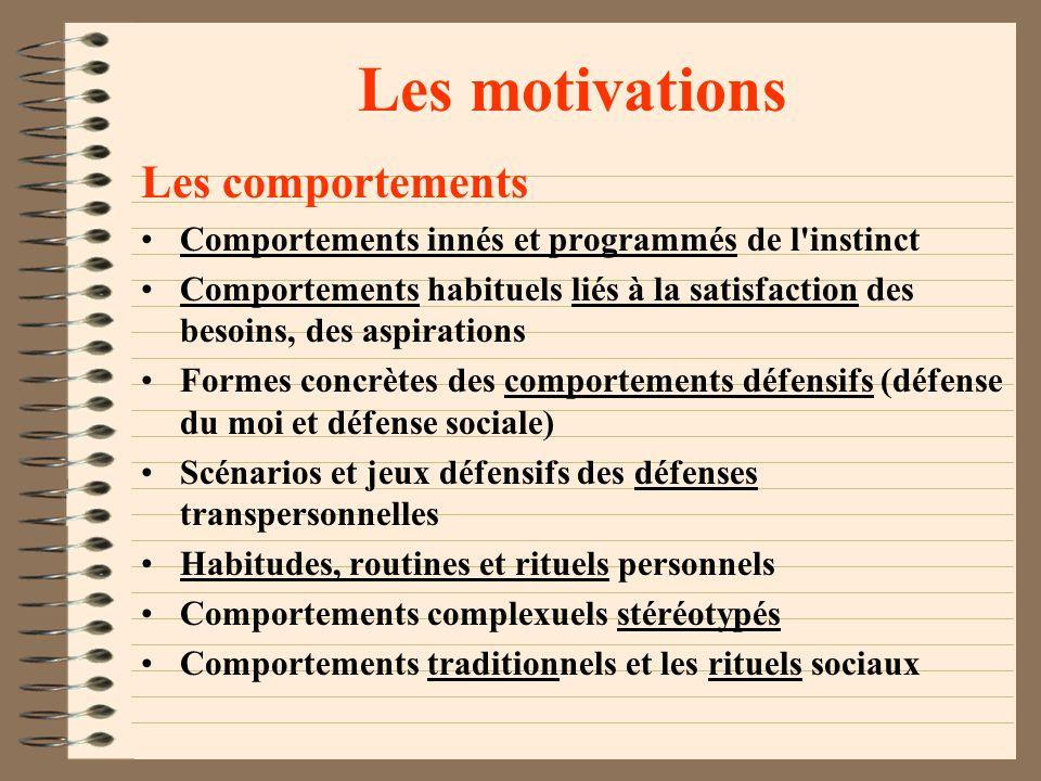 Les motivations Les orientations générales de l'être État neurophysiologique de prédisposition à la mise en oeuvre du comportement instinctif État de