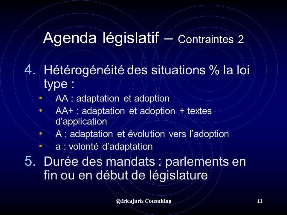 @fricajuris Consulting11 Agenda législatif – Contraintes 2 4.