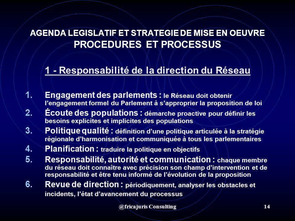 @fricajuris Consulting14 AGENDA LEGISLATIF ET STRATEGIE DE MISE EN OEUVRE PROCEDURES ET PROCESSUS 1 - Responsabilité de la direction du Réseau 1.