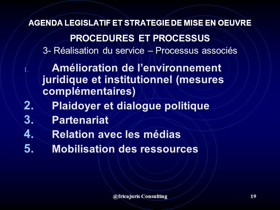 @fricajuris Consulting19 AGENDA LEGISLATIF ET STRATEGIE DE MISE EN OEUVRE PROCEDURES ET PROCESSUS 3- Réalisation du service – Processus associés 1.