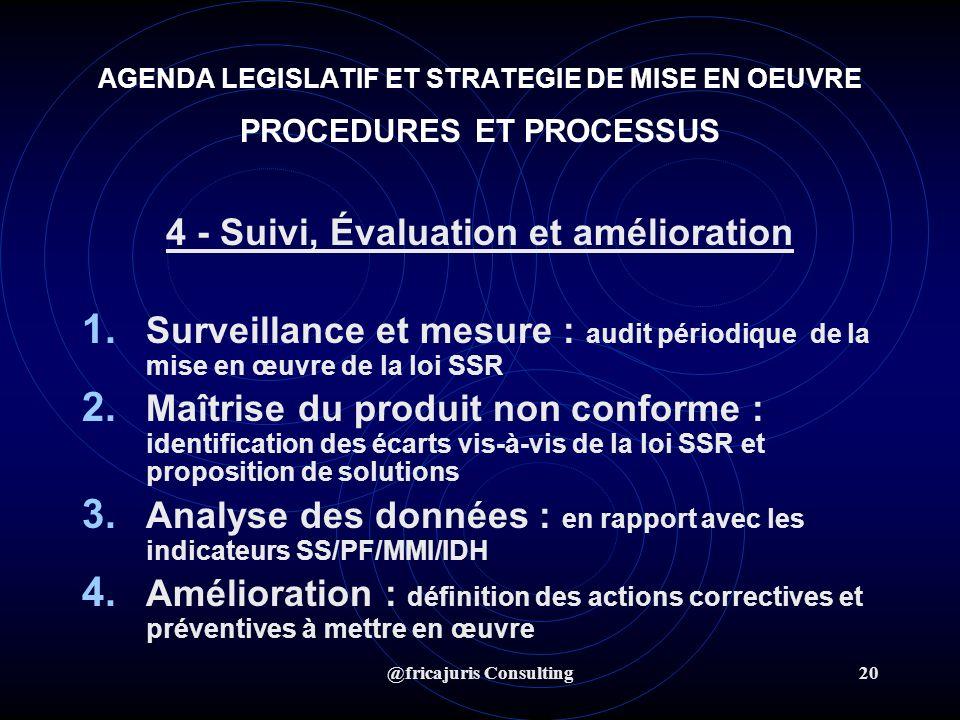 @fricajuris Consulting20 AGENDA LEGISLATIF ET STRATEGIE DE MISE EN OEUVRE PROCEDURES ET PROCESSUS 4 - Suivi, Évaluation et amélioration 1.