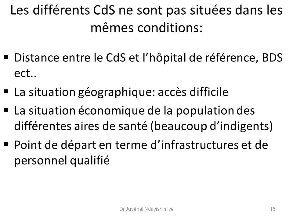 Bonus déquité Le bonus déquité est une prime (en pourcentage) additionnelle quon ajoute aux subsides des CdS qui sont défavorisés par rapport aux autres.