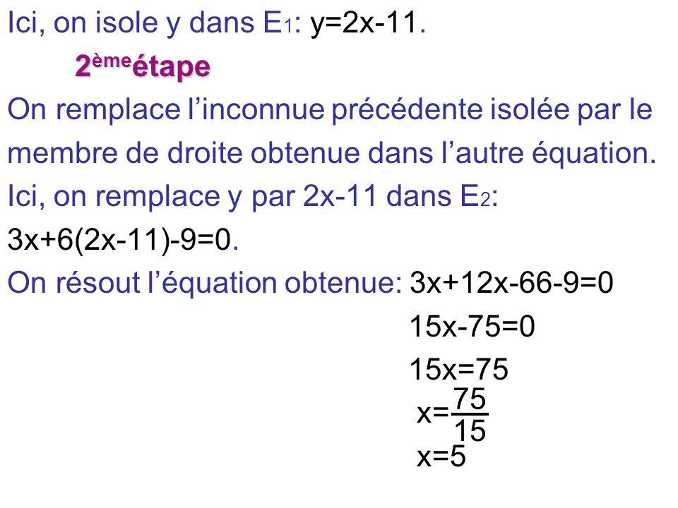 Ici, on isole y dans E 1 : y=2x-11. 2 ème étape On remplace linconnue précédente isolée par le membre de droite obtenue dans lautre équation. Ici, on