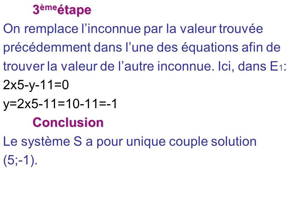 3 ème étape On remplace linconnue par la valeur trouvée précédemment dans lune des équations afin de trouver la valeur de lautre inconnue. Ici, dans E