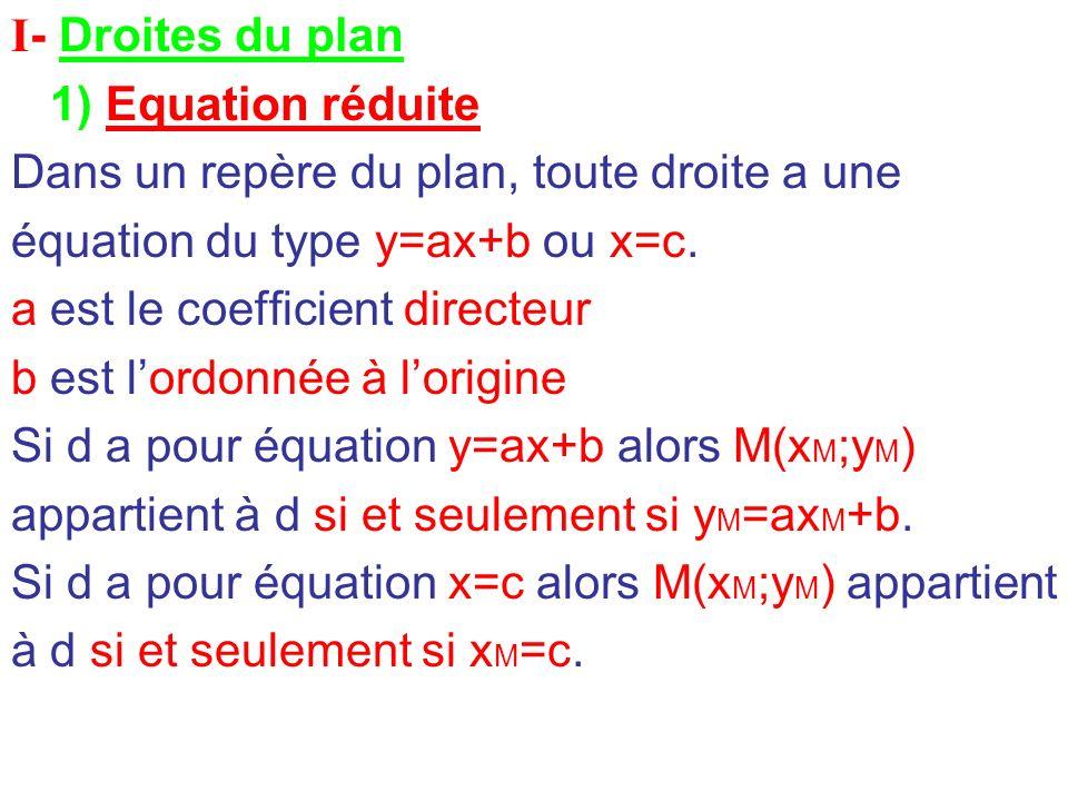 I- Droites du plan 1) Equation réduite Dans un repère du plan, toute droite a une équation du type y=ax+b ou x=c. a est le coefficient directeur b est
