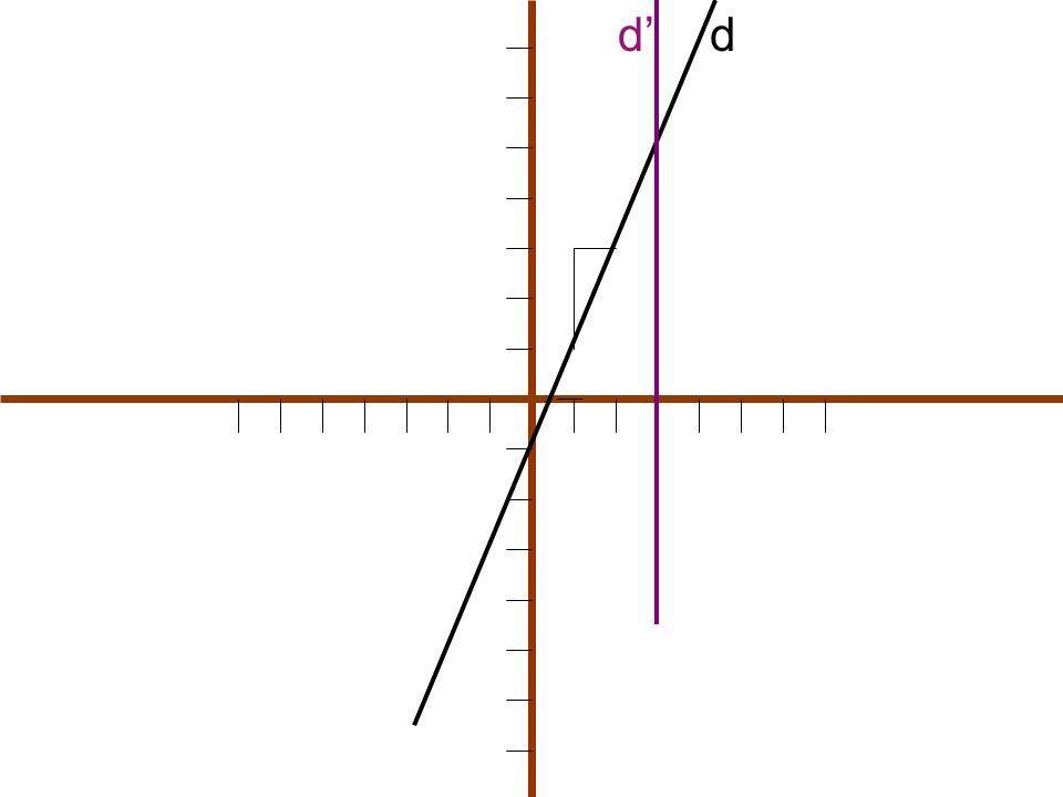 Remarque: -la droite déquation x=c est parallèle à laxe des ordonnées.