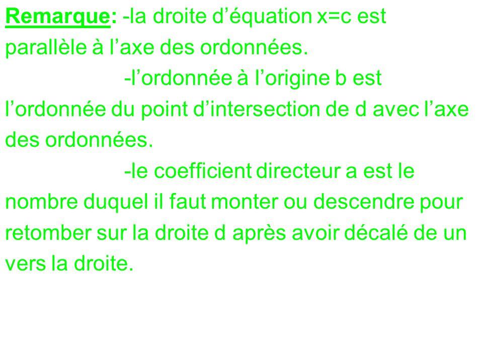 Remarque: -la droite déquation x=c est parallèle à laxe des ordonnées. -lordonnée à lorigine b est lordonnée du point dintersection de d avec laxe des