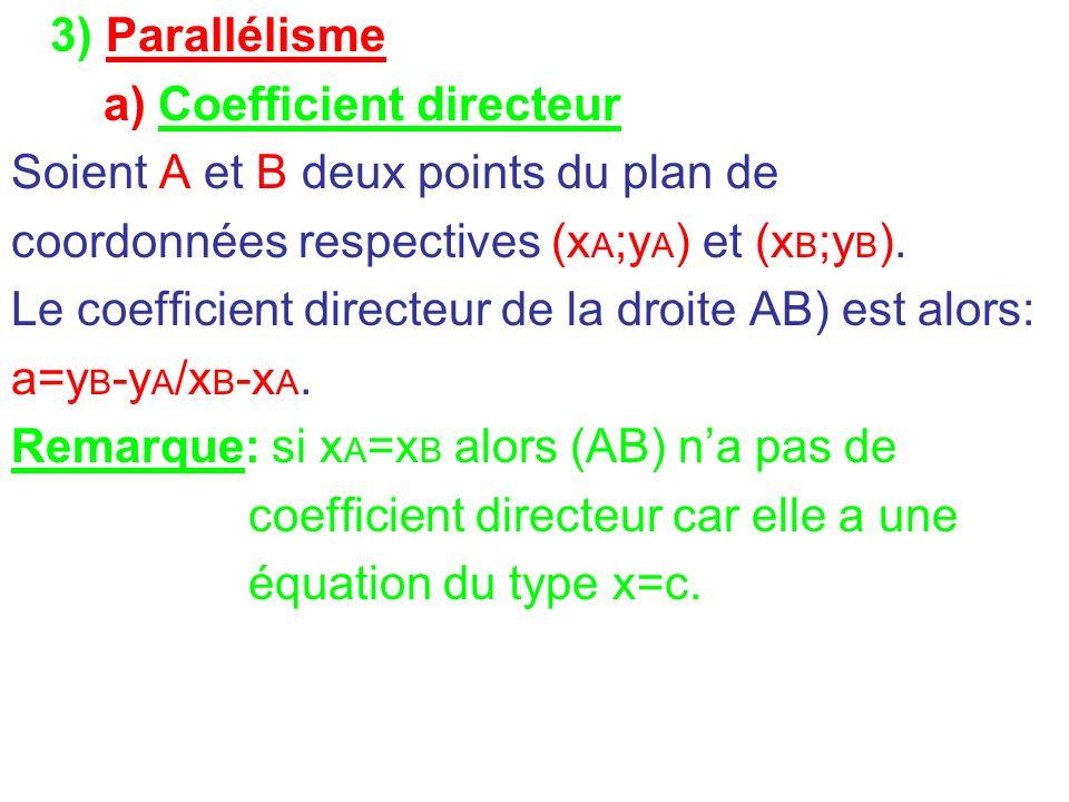 b) Parallélisme Deux droites sont parallèles si elles ont la même direction, autrement dit elles ont toutes les deux une équation du type x=c ou bien si elles ont le même coefficient directeur.