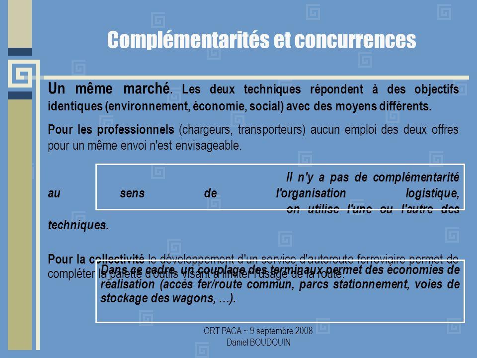 ORT PACA ~ 9 septembre 2008 Daniel BOUDOUIN Complémentarités et concurrences Un même marché.