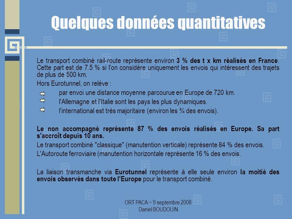 ORT PACA ~ 9 septembre 2008 Daniel BOUDOUIN Quelques données quantitatives Le transport combiné rail-route représente environ 3 % des t x km réalisés en France.