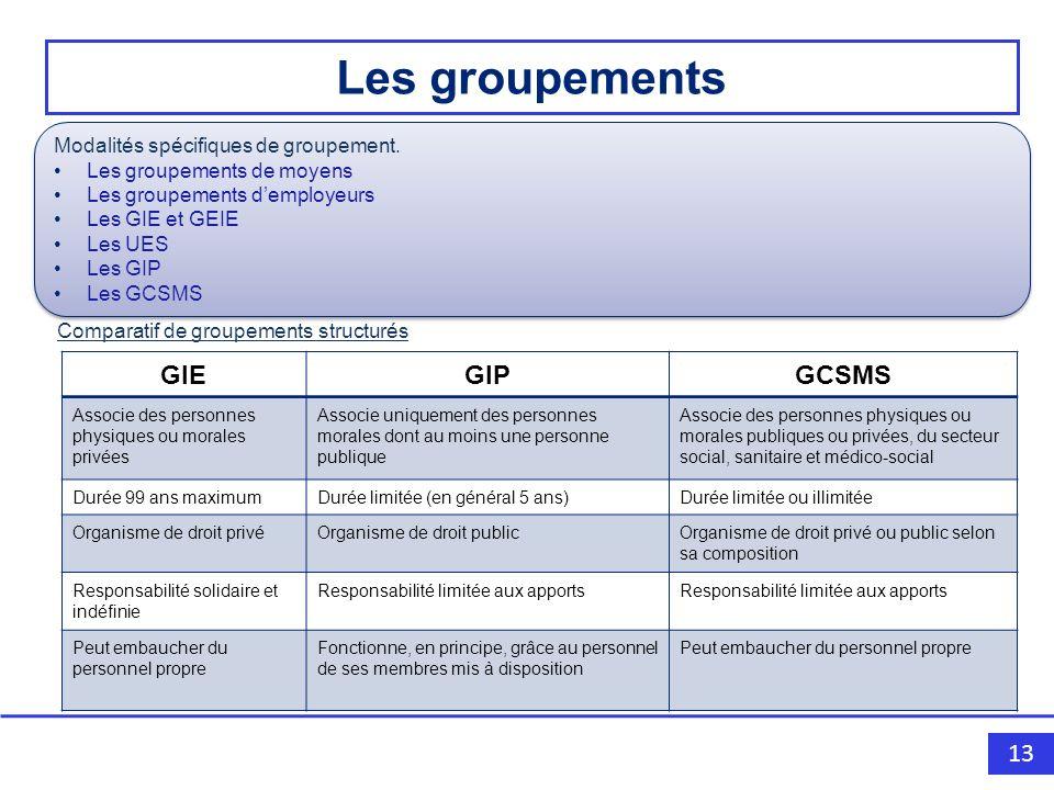 13 Modalités spécifiques de groupement.