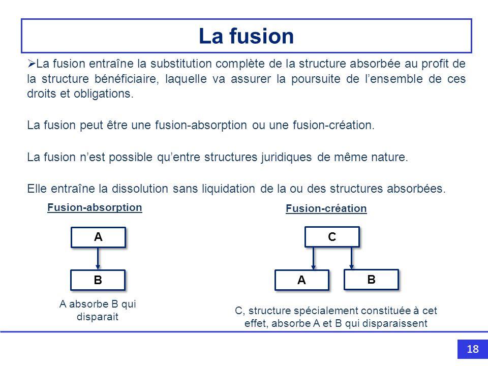 18 La fusion entraîne la substitution complète de la structure absorbée au profit de la structure bénéficiaire, laquelle va assurer la poursuite de lensemble de ces droits et obligations.