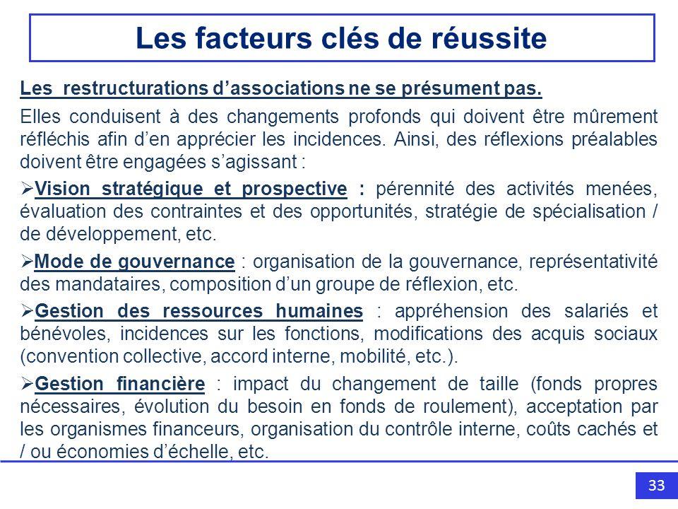 33 Les restructurations dassociations ne se présument pas.