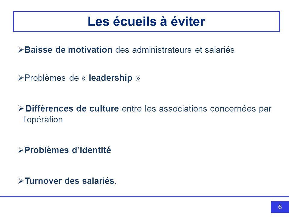 6 Baisse de motivation des administrateurs et salariés Problèmes de « leadership » Différences de culture entre les associations concernées par lopération Problèmes didentité Turnover des salariés.