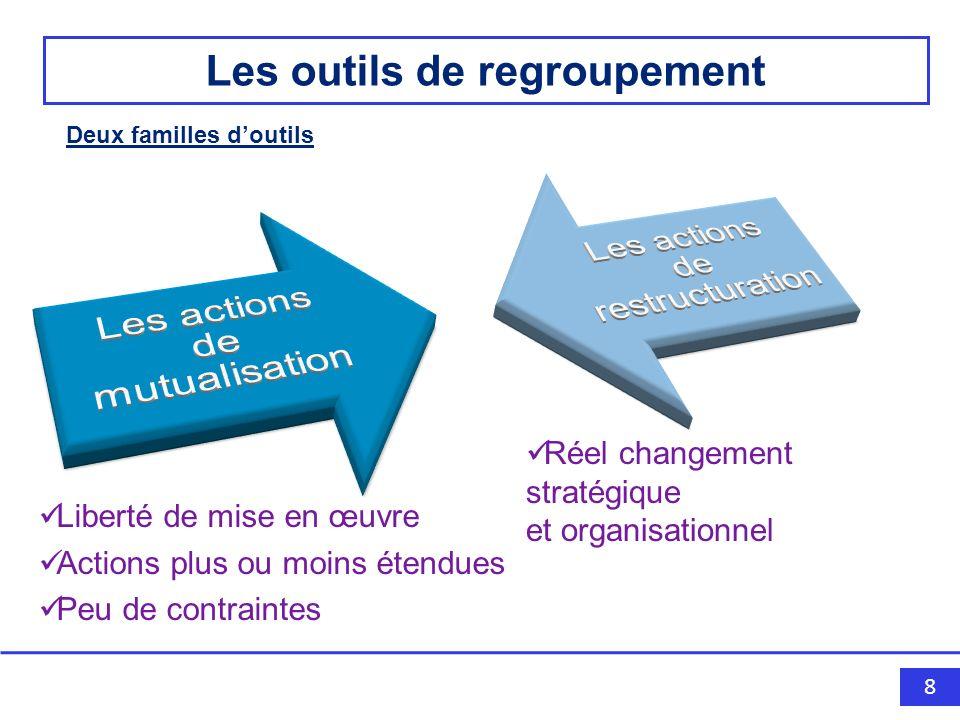 8 Liberté de mise en œuvre Actions plus ou moins étendues Peu de contraintes Réel changement stratégique et organisationnel Les outils de regroupement Deux familles doutils