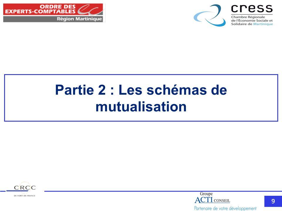9 Partie 2 : Les schémas de mutualisation